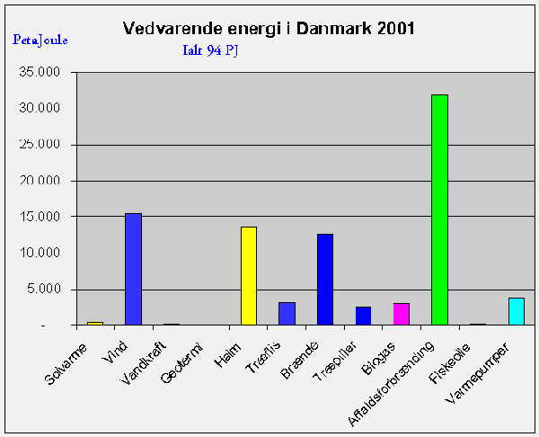 mest brugte dating sider Aarhus