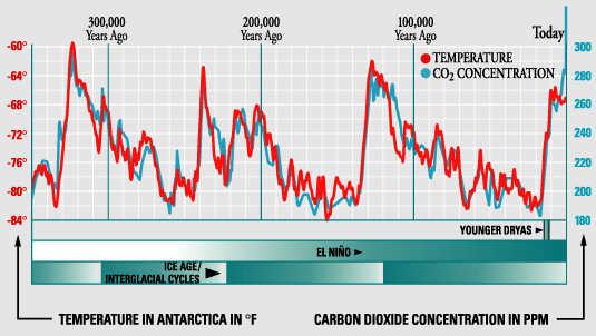 hvor mange klimazoner er der i sydamerika